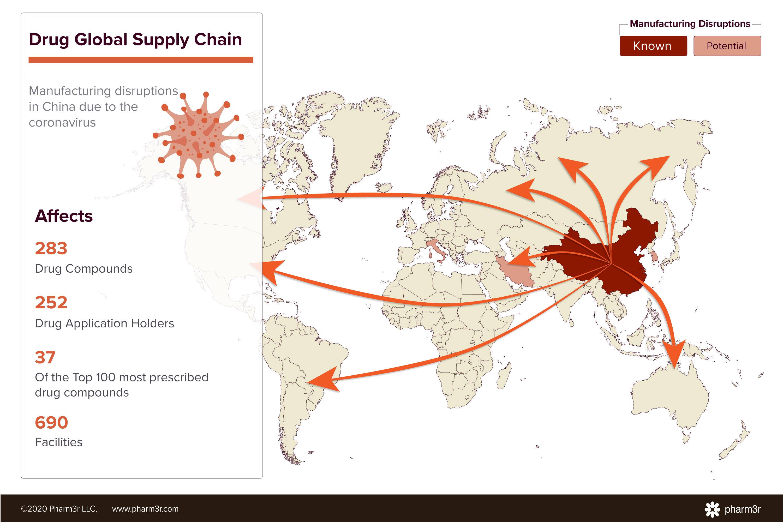 Pharm3r - Global Drug Supply Chain Disruptions
